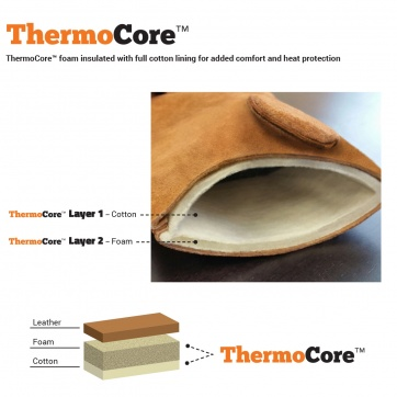 /The Steiner ThermoCore™ Design